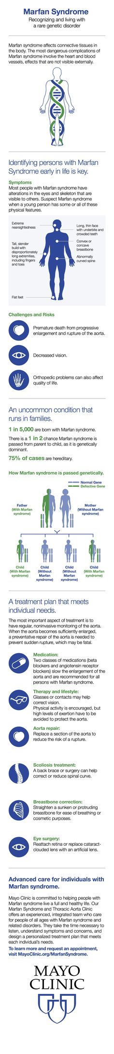 Marfan Syndrome: Recognizing and living with a rare genetic disorder.