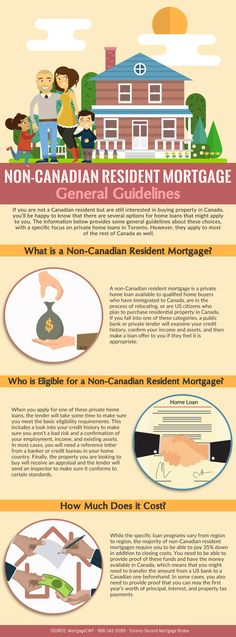 Non-Canadian Resident Mortgage: General Guidelines - Infographic
