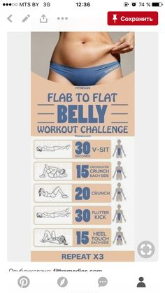 Consider this necessary picture and inspect today information on Fat Loss Diet Plan Fitness Workouts, Abs Workout Routines, Fitness Workout For Women, At Home Workout Plan, Easy Workouts, Fitness Diet, Workout Videos, At Home Workouts, Workout Plans
