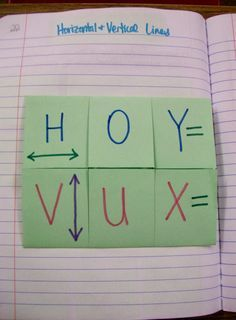 Math = Love: Algebra 2 INB Pages - Function Transformations and Linear Functions