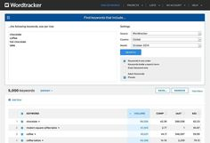 http://webbizkb.com/keyword-research/wordtracker-review/  Wordtracker is probably the most popular keyword analysis tool in use today and allows users to assess keyword traffic and keyword competition...