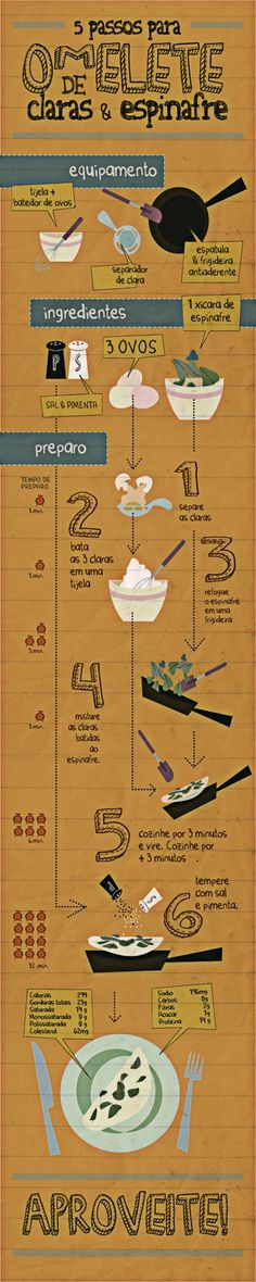 Infográfico para Omelete de claras e espinafre! Que Tal Aprender Algo Novo Hoje? Descubra Passo a Passo Como Emagrecer! Clique Aqui ~> http://www.SegredoDefinicaoMuscular.com #Emagrecer