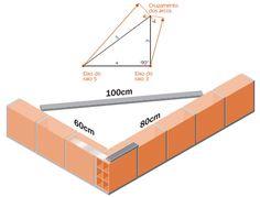 Aprenda a emboçar paredes e tetos, mais um artigo de uma série que visa qualificar, os profissionais da construção civil. Conceitos básicos sobre emboço.