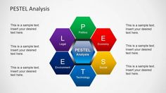 pestel analysis of monaco circuit To analyse the industry situation, a pestle analysis includes political, economic, sociological, technological, legal & environmental factors.