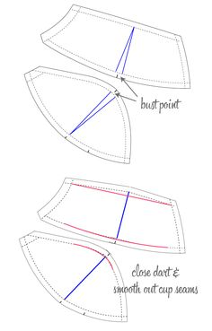 Установка настроек для чашки бюстгальтера    Бюстгальтер решений Шейте вдоль на ткань Habit