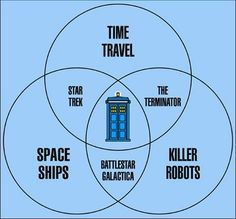 Dr Who has it all!