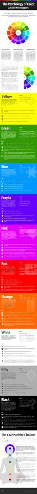 Psicología del color para diseñadores #infografia #infographic #design
