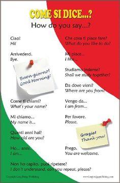 Long Bridge Publishing Italian Language Poster - Greetings and Common Phrases, Bilingual Chart for Classroom and Playroom Italian Grammar, Italian Vocabulary, Italian Phrases, Italian Words, Italian Life, Italian Soup, English Phrases, Italian Language School, French Language