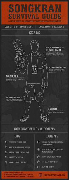 #Infographic #Thailandholidays #Songkran Survival Guide. Find more Thailand travel tips at http://sidewalkthailand.com/ Pin this to share with your friends.