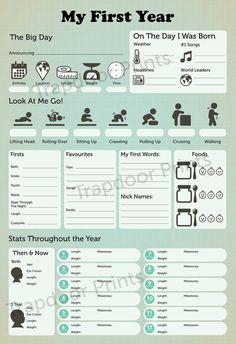 Ähnliche Artikel wie Mein erstes Jahr Baby Infographik digitale Datei. Für Meilensteine der Babys erstes Jahr. Kinderzimmer Dekor, Baby-Buch auf Etsy