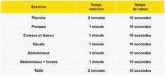Perdre du poids : 7 exercices qui transformeront tout votre corps en 4 semaines Faire Des Squats, Belly Fat Workout, Stress, Gym, Sport Bras, Positivity, Body Workouts, Sports, Goals