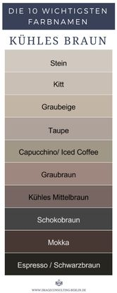 Cool shades of brown are stone putty grayling taupe capucchno iced coffee gr Grey And Beige, Black And Brown, Gray Green, Beige Color, Soft Summer, Living Room Colors, Farmhouse Design, Color Names, Wall Colors
