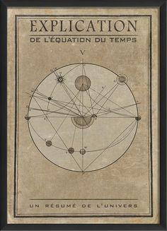 Explication de l'Equation du Temps Framed Graphic Art