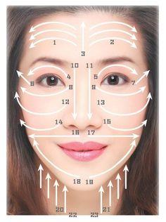 Benefits of Gua Sha Facial Scraping Massage Massage Tips, Face Massage, Massage Therapy, Lymph Massage, Self Massage, Massage Techniques, Facial Cupping, Facial Yoga, Facial Cleanser