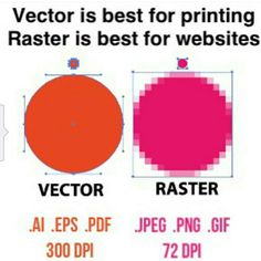 Envy My Tee News: Raster vs. Vector Artwork  Screen Printing Blog and how to's  about t-shirts.  Learn how to create artwork for your screen printer, customizable products for gifts and more!   #Tshirts #Fashion #Shirts #ScreenPrinting #HeatTransferVinyl #CustomTshirt #sublimation #Gifts #Envymytee