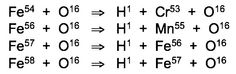 Resonant Transmutation of Metals in Human Blood