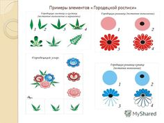 городецкая роспись элементы росписи: 17 тыс изображений найдено в Яндекс.Картинках