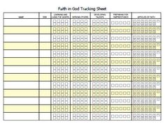 Faith in God Progress Tracker Sheet.