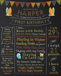 Birthday Chalkboard Sign - Personalized & Printable - 1st Birthday Chalkboard Poster - Milestone Chalkboard {love this idea!}