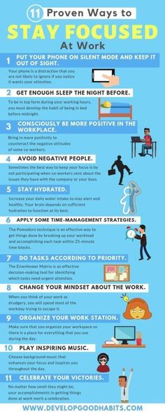 11 Proven steps to help you stay focused at work Focus At Work, Entrepreneur, Time Management Strategies, Intrinsic Motivation, Stay Focused, Career Advice, Getting Things Done, Self Improvement, Self Help