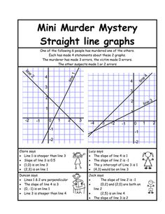Mini murder mystery consolidating knowledge of slopes of straight lines for and grade math. Math Tutor, Math Teacher, Math Classroom, Teaching Math, Math Education, Montessori Classroom, Classroom Crafts, Math Intervention, 7th Grade Math