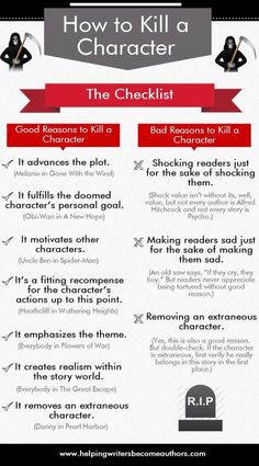 Need to kill off a character in your NaNoWriMo novel? Before you axe off your character compare and contrast the good and bad of doing so first! Novel writing tips, tips for writing a novel, how to write a novel Creative Writing Tips, Book Writing Tips, Writing Words, Writing Process, Writing Resources, Writing Help, Writing Skills, Essay Writing, Writing Paper