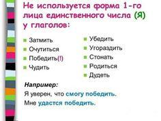 Vocabulary, Study, Teaching, Education, School, Studio, Investigations, Schools, Learning