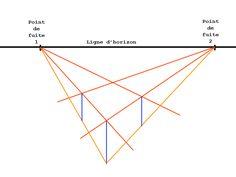Cube en Perspective Cavalière à 2 points de fuite 5