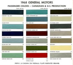 I Car Ford Exterior Steel Identification Chart