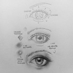 Drawing Portraits - How to draw an eye This is probably the best way to explain it to a newbie - Discover The Secrets Of Drawing Realistic Pencil Portraits.Let Me Show You How You Too Can Draw Realistic Pencil Portraits With My Truly Step-by-Step Guide. Portrait Au Crayon, Pencil Portrait, Eye Drawing Tutorials, Art Tutorials, Drawing Ideas, Drawing Tricks, Drawing Techniques Pencil, Sketch Ideas, Painting Tutorials