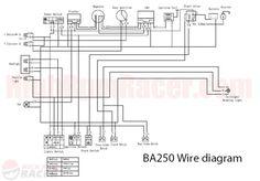 Las 9 mejores imágenes de planes para el futuro | Sistema ... Buyang Fa B Wiring Diagram Atv on
