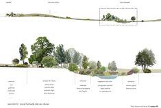 PRESENTACIÓN FINAL: PLA DE REIXAC – Master in Landscape Architecture Barcelona – Universitat Politècnica de Catalunya – 35ª EDITION