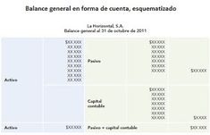 20 Ideas De Contabilidad Sic I Contabilidad Estados Financieros Balance General