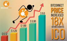 The price of BitConnect, better known to traders as BCC, has surged from around $0.5 to $9 within six months since its initial coin offering (ICO)