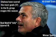 Does anyone still label Jose Mourinho teams as boring & defensive? Football Latest, Champions League Football, Real Madrid, Chelsea, Label, Passion, Goals, Twitter, Chelsea F.c.