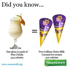 Calories in alcohol Dairy Milk Caramel, Cadbury Dairy Milk, Caramel Ice Cream, Alcohol Calories, Pina Colada, Did You Know, Healthy Lifestyle, Drinking, Glass