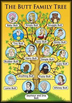 The Butt Family Tree