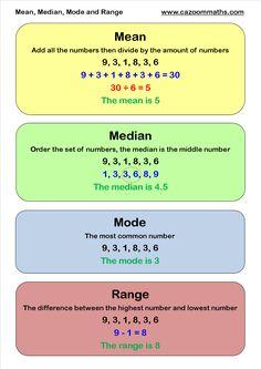 Mean, Median Mode and Range