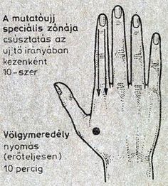 Mudras, Kinesiology Taping, Massage, Health Fitness, Hair Accessories, Healing, Medicine, Acupuncture, Acupressure