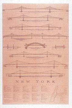 East River Bridges NY Craig Holmes Fine Art Print Poster