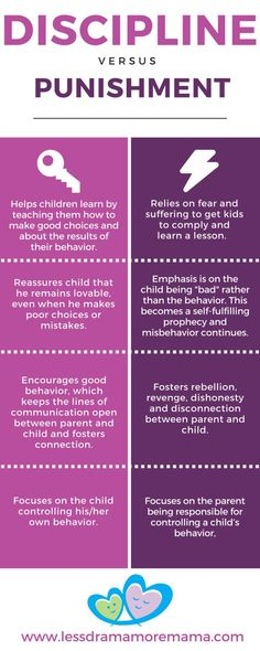 Parenting tips, quotes and memes CRETE DAY Another colored chart describing the difference between discipline and punishment. proactive Parenting tips, quotes and memes Source : CRETE DAY Another colored chart Gentle Parenting, Kids And Parenting, Parenting Hacks, Parenting Plan, Parenting Classes, Peaceful Parenting, Parenting Styles, Foster Parenting, Parenting Quotes