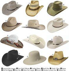 c5b51e681b0 Basic Hat Shapes