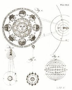 Astronomy, vintage drawing.
