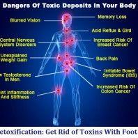 #FootDetoxification: Get Rid of #Toxins With #FootDetoxBath