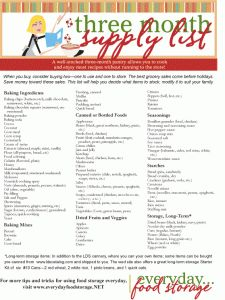 3 Month Supply List - great site for beginning food storage.