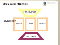 ielts essay structures essay structure and  ielts essay structures 11 essay structure and sentences