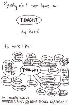 Things that Make Me Laugh by lola