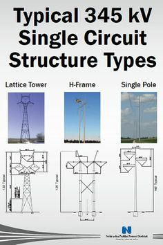 Different types of transmission towers - Electrical ...