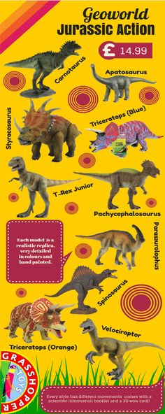 #Infographic - Geoworld Jurassic Action. #dinosaurs #toys