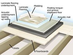 Soundproof flooring.